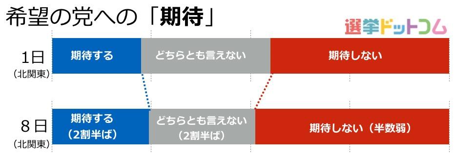 3_北関東02