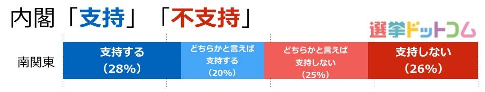 5_南関東01