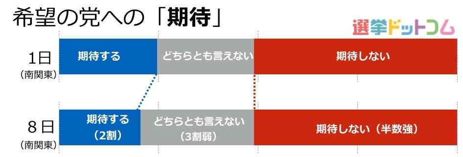 5_南関東02