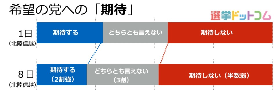 6_北陸信越02