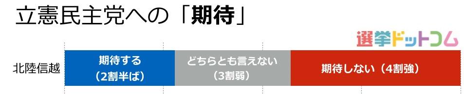 6_北陸信越03