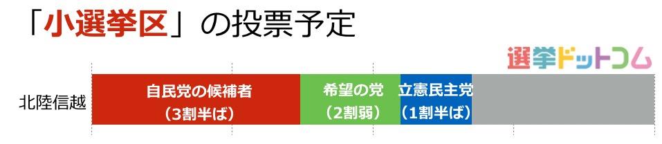 6_北陸信越04
