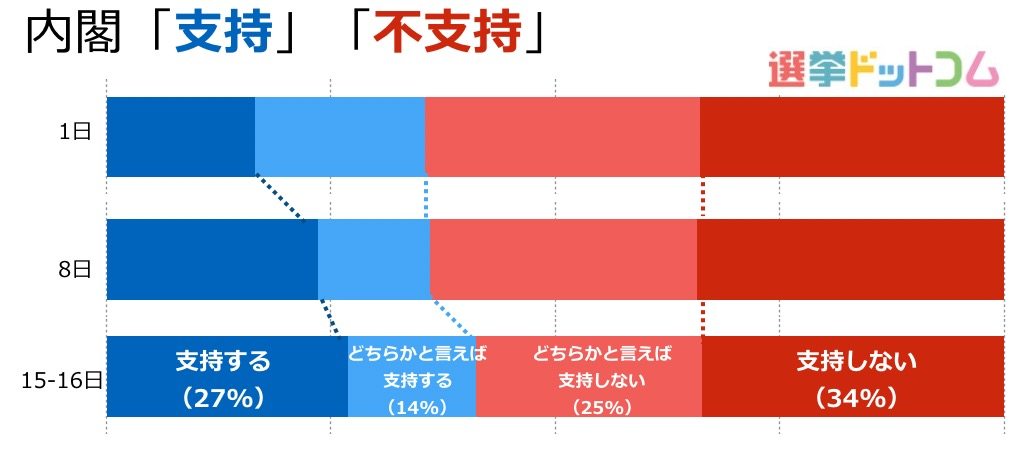 01北海道05