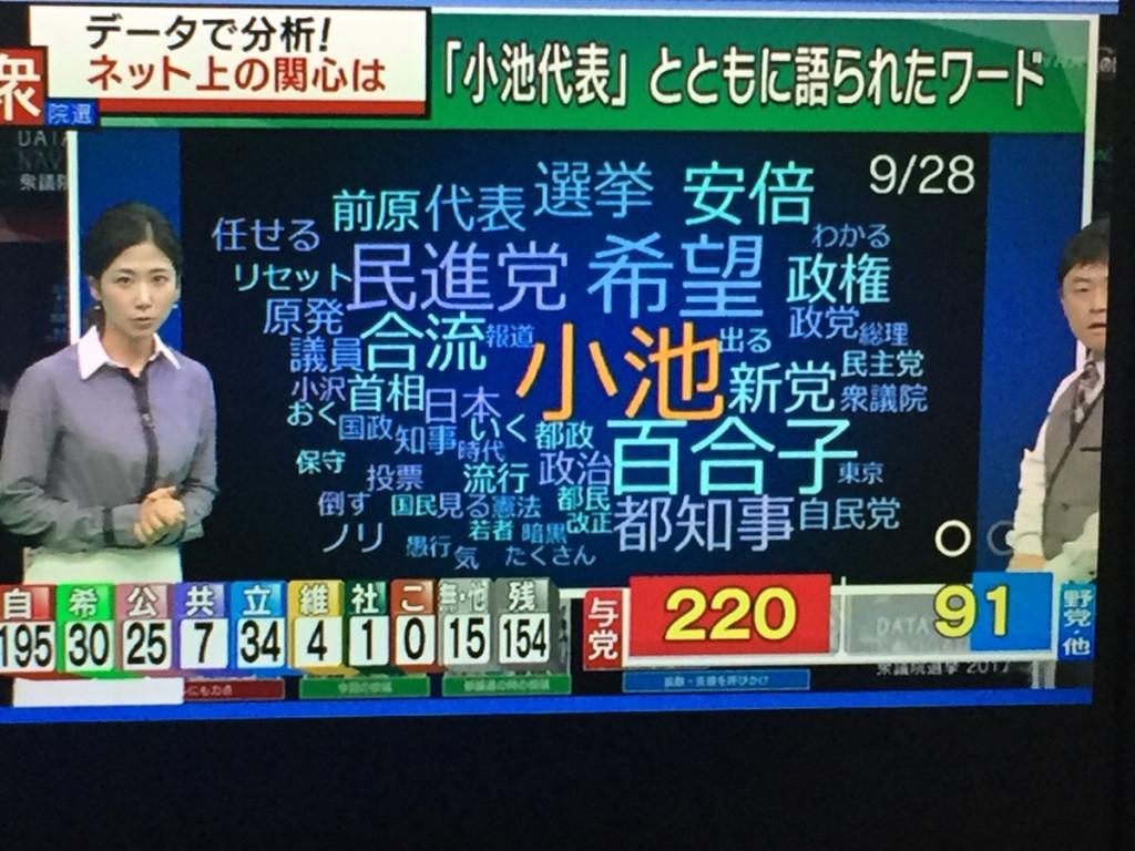 この衆院選、ネット民はどう反応したのか。NHKが解説 | 日本最大の ...