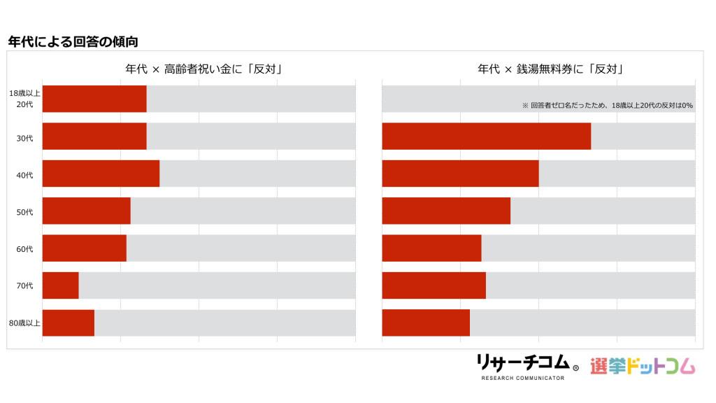 記事用のグラフ.002