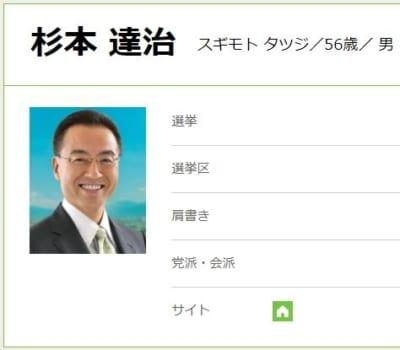福井県知事選立候補予定|杉本達治(すぎもと たつじ)氏の経歴・政策は?