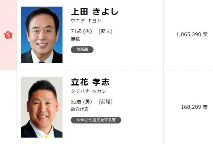 埼玉 補選