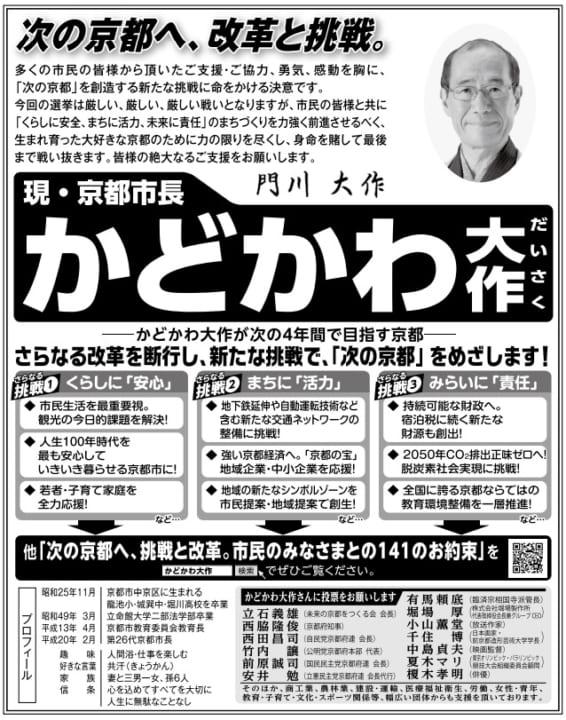 京都 市長 選挙 投票 率