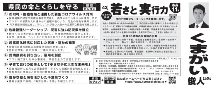 選挙 2021 千葉 県 予想 知事